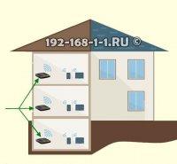 как улучшить вай-фай в многоэтажном доме