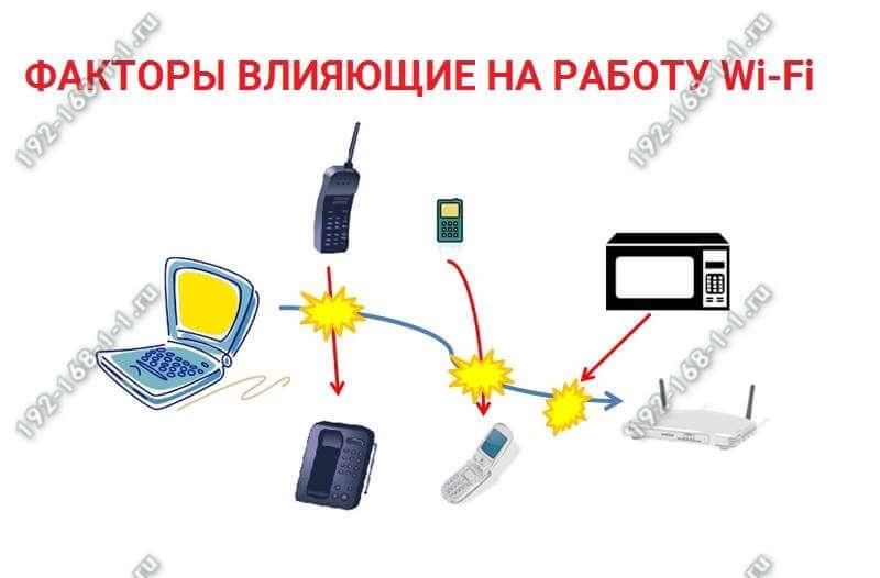 Что влияет на работу wi-fi роутера