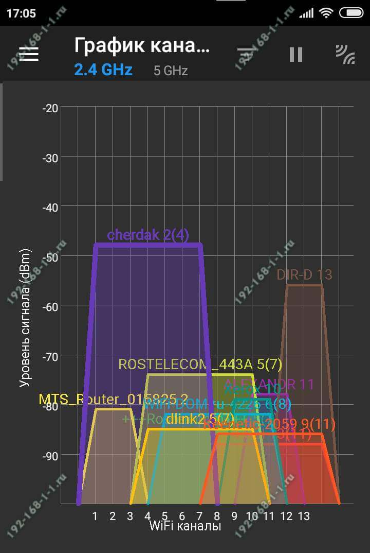 как влияет wi-fi соседа