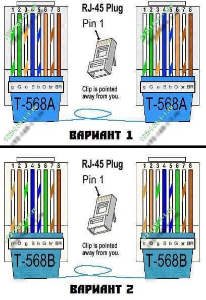 схема обжима сетевого кабеля витая пара