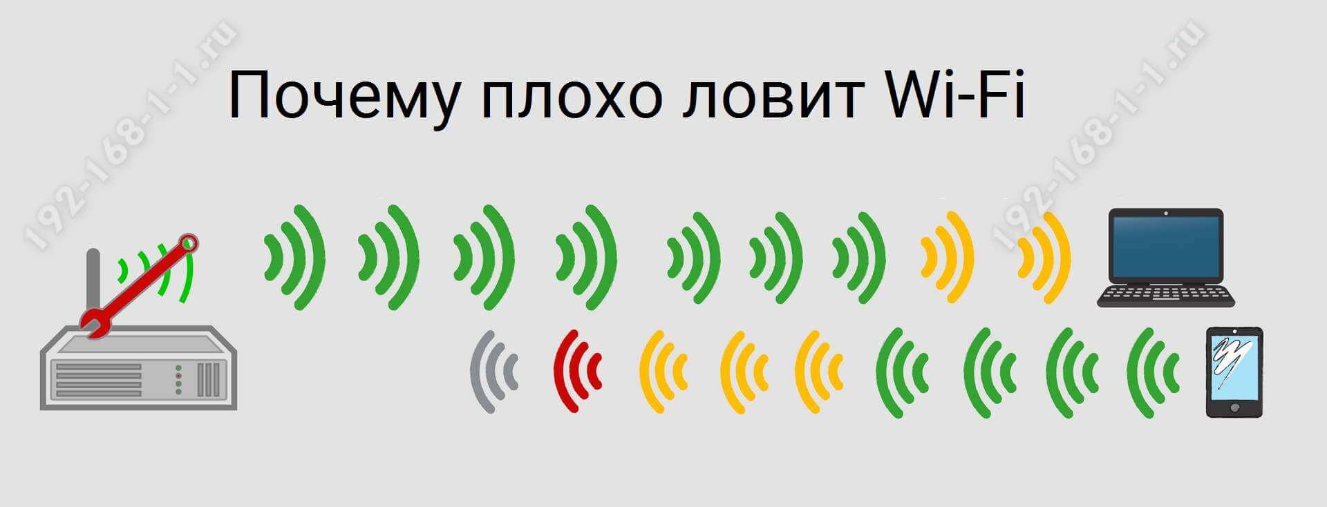 почему wifi плохо работает